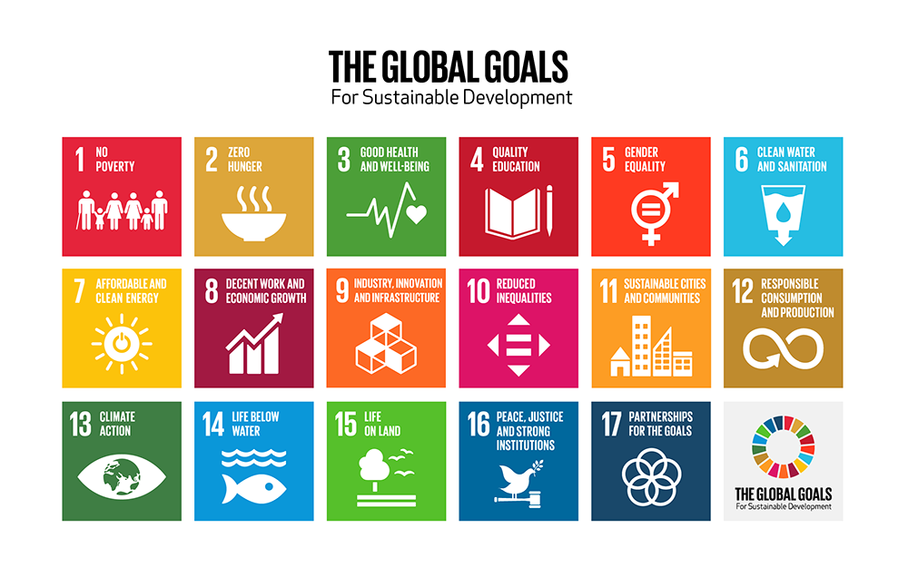 Global Goals™